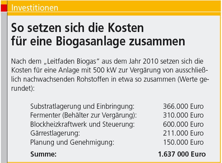 Beliebt Bevorzugt Serie: Das verdienen Landtechnik-Kunden: Biogas: Licht und #NK_76